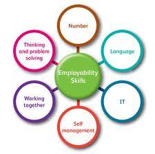 چه مهارت هایی برای یافتن شغل نیاز دارید؟!
